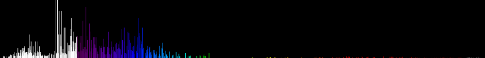Spectrum of Samarium ion (Sm II)